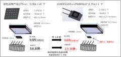 西铁城电子开发高输出265nm UVC LED杀菌模组!